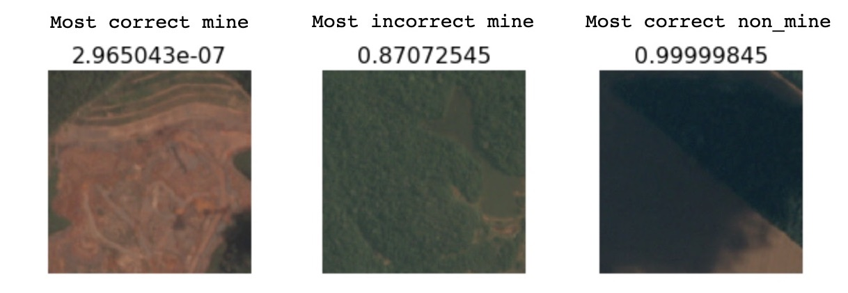 mines classification